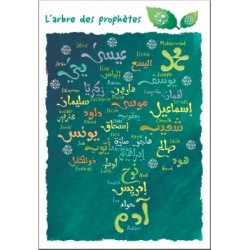 Postcard: The tree of the prophets (10.5 x 15 cm - green background) - شجرة الأنبياء