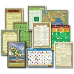 Pack 10 Posters de référence : Prière - Coran - Alphabet arabe - 99 Noms d'Allah -...